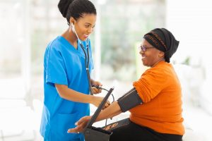 Original Research: Adults with Hypertension Feature Image