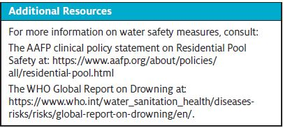 Additional Resources on Drowning